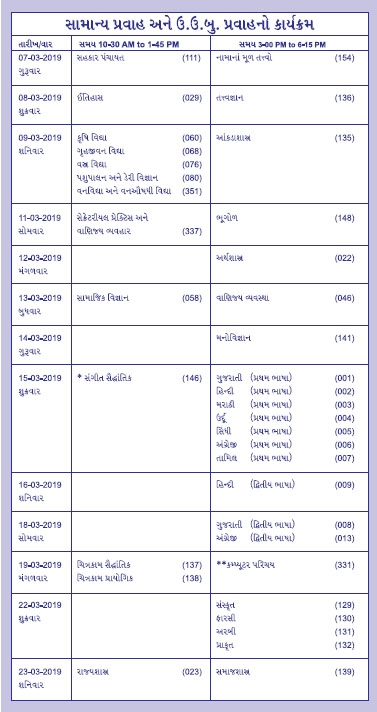 Gujarat Board HSC Time Table 2019, GSEB Time Table 2019