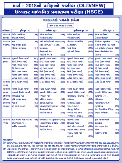 Gujarat Board HSC Time Table 2018, GSEB Time Table 2018