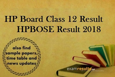 HP Class 12th results 2018