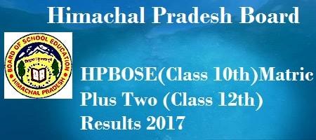 Himachal Pradesh Results 2017