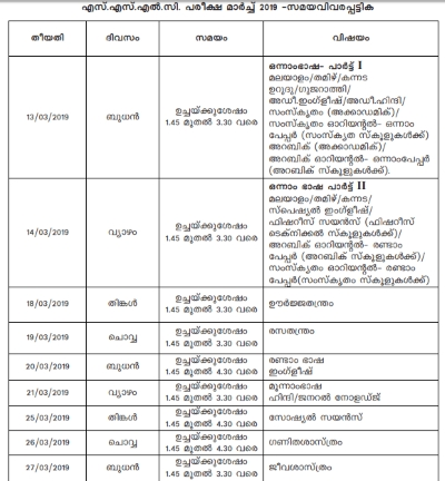 Kerala SSLC Time Table 2019