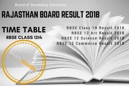 Rajasthan board class 12 arts commerce science exam 2018 time table rajasthan bser class 12 examination time table 2018 malvernweather Gallery